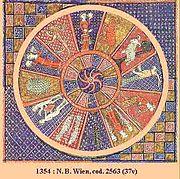 180px-Viennese_zodiac